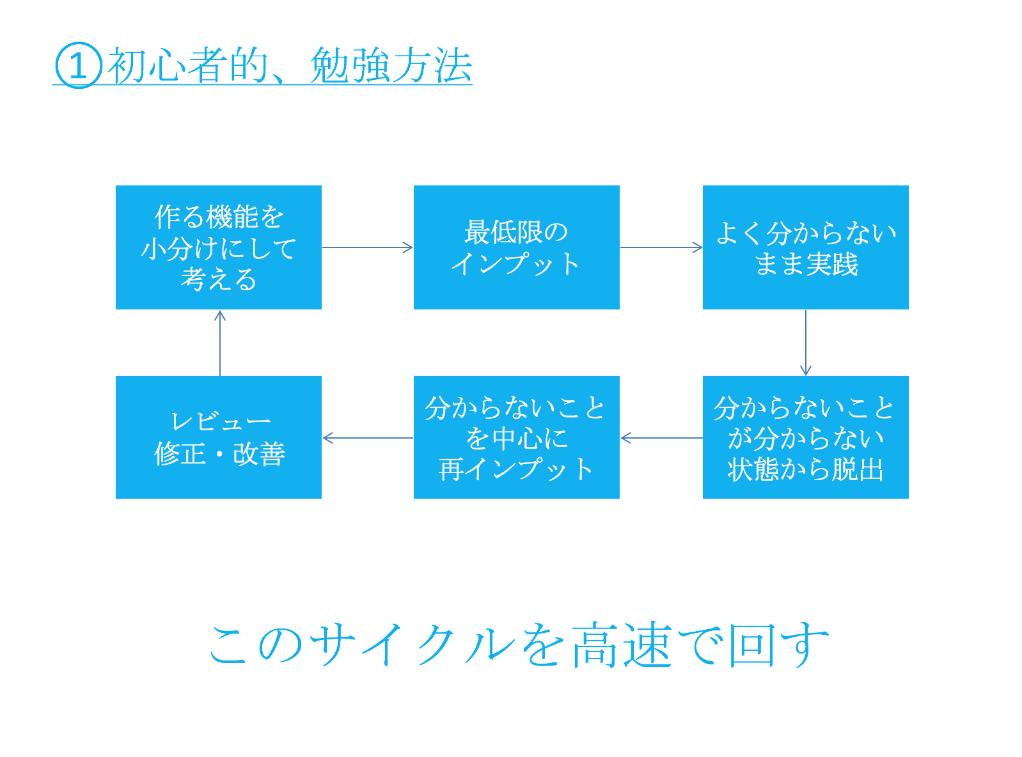 プログラミング勉強法8.png